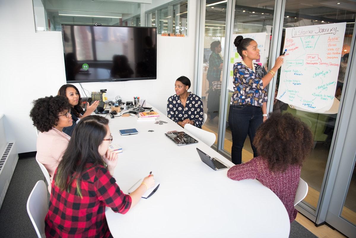 employees brainstorming